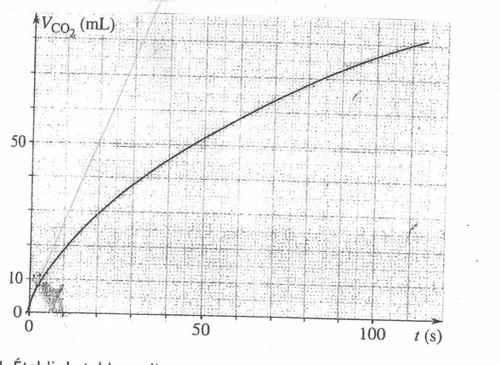 graphique1.jpg