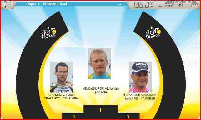 podiumetape13.jpg